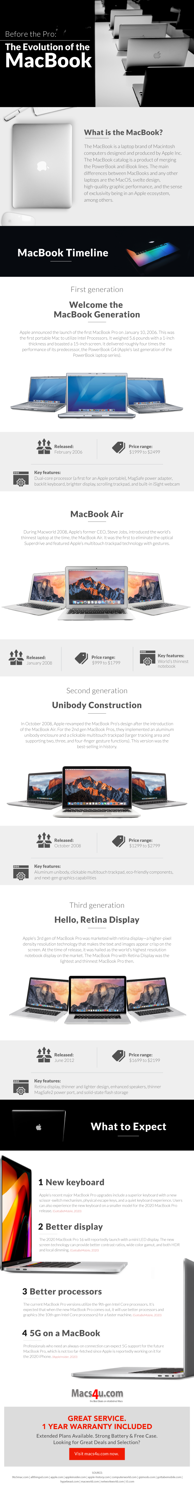 before-the-pro-the-evolution-of-macbook-infographic