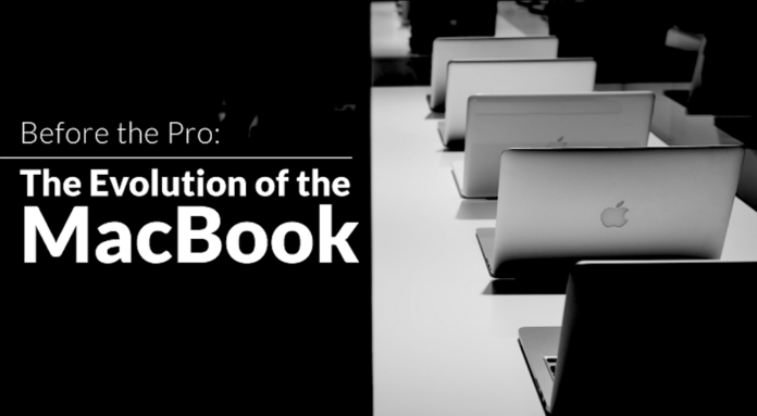 the-evolution-of-the-macbook
