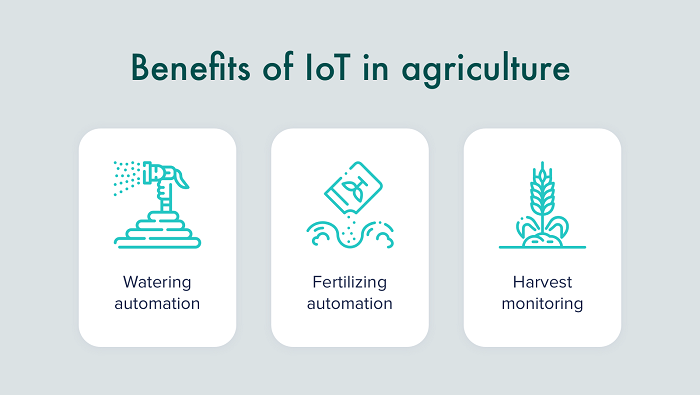Benefits of IOT in agriculture