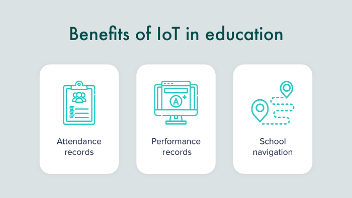 Benefits of IOT in education
