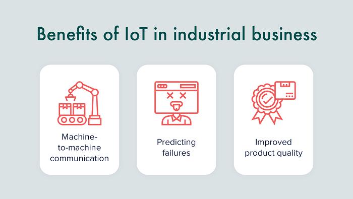 Benefits of IOT in industrial business