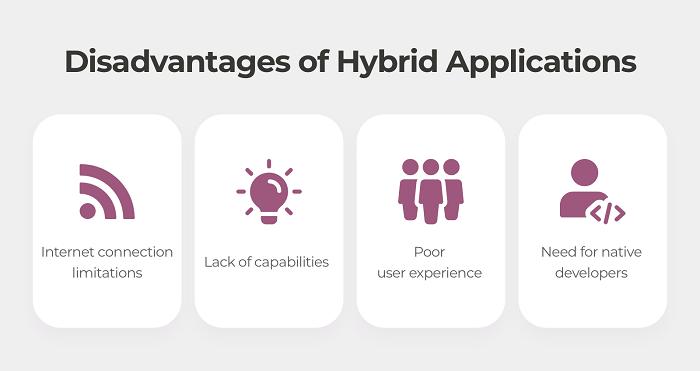 Disadvantage of Hybrid Applications