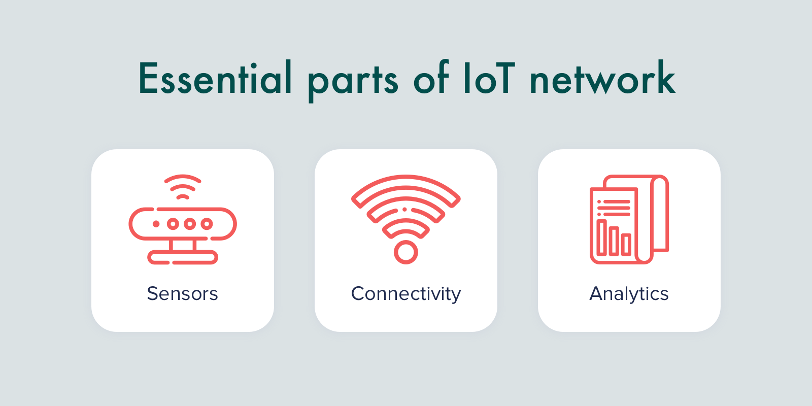 Essential Parts of Network