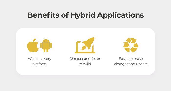 benefits of Hybrid Applications